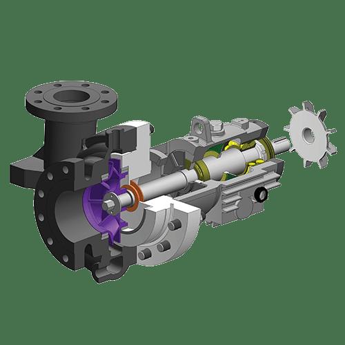 API 610 OH2 Horizontal Process Pump