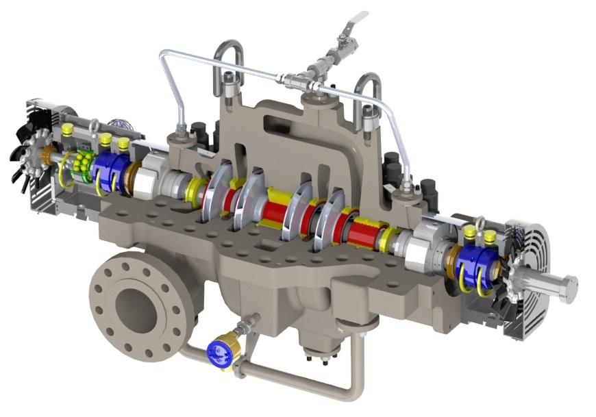 API-610 BB3 Multistage Axially Split Pump